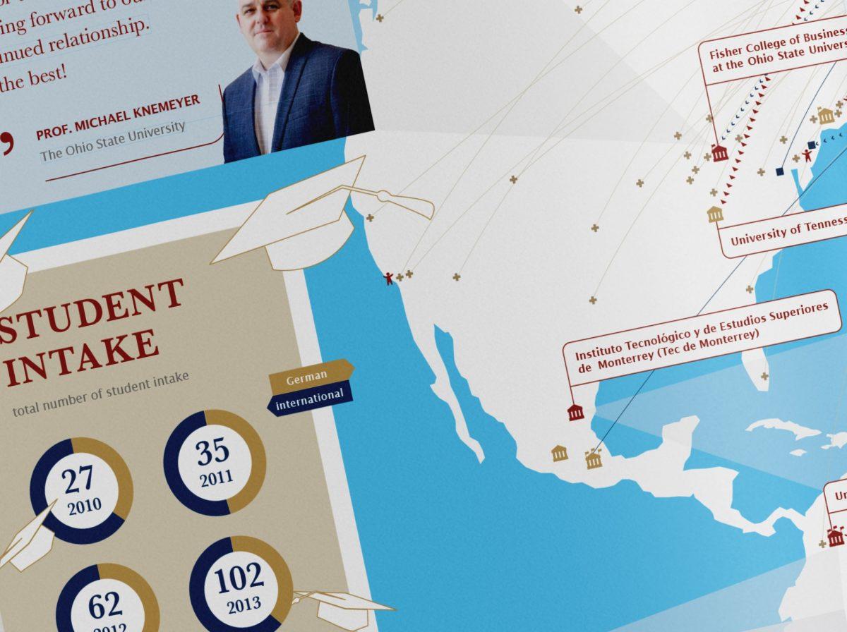Klu Broschuere Karte Detail4
